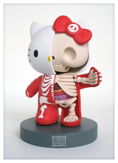 Anatomia da Hello Kitty